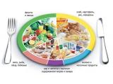Гостиный Дом - иконка «питание» в Навле